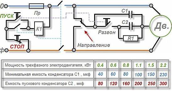 схема подключения 3х фазного двигателя станка Тестирование практике психологического
